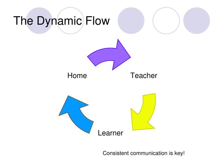 The Dynamic Flow