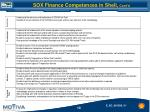 sox finance competences in shell cont d