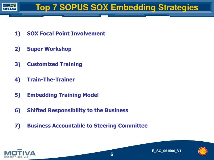 Top 7 SOPUS SOX Embedding Strategies