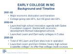 early college in nc background and timeline