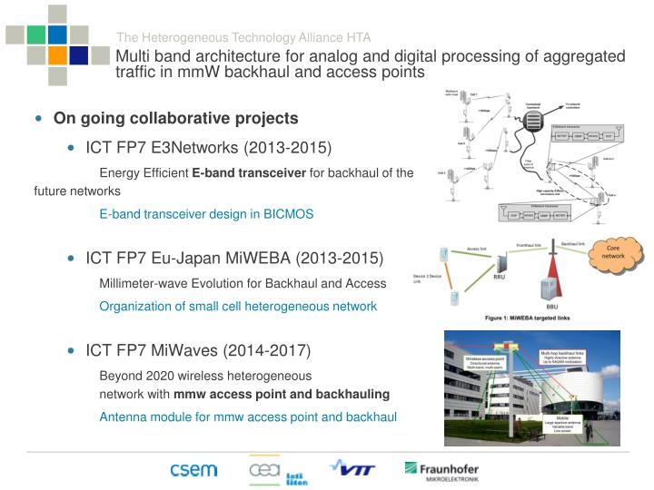 Multi band architecture for analog and digital processing of aggregated traffic in mmW backhaul and access points