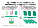 big storage like big computing is fundamentally an aggregation problem