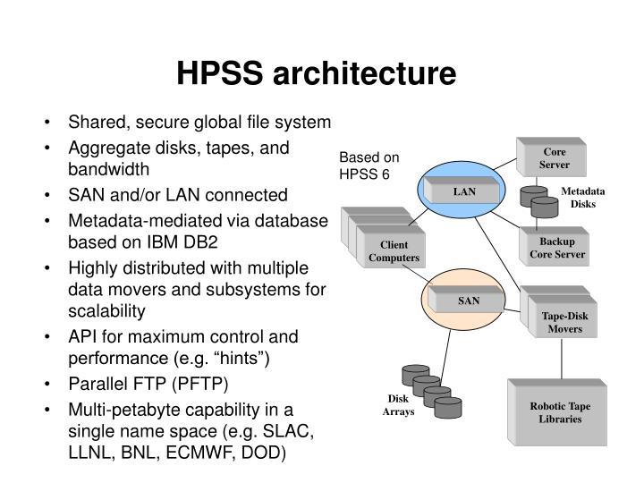 Based on HPSS 6
