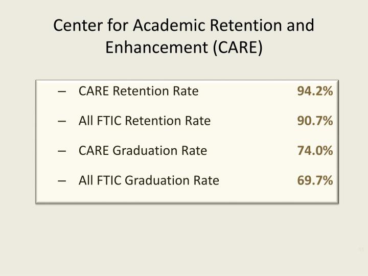 Center for Academic Retention and Enhancement (CARE)