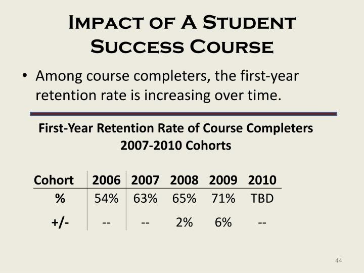 Impact of A Student  Success Course