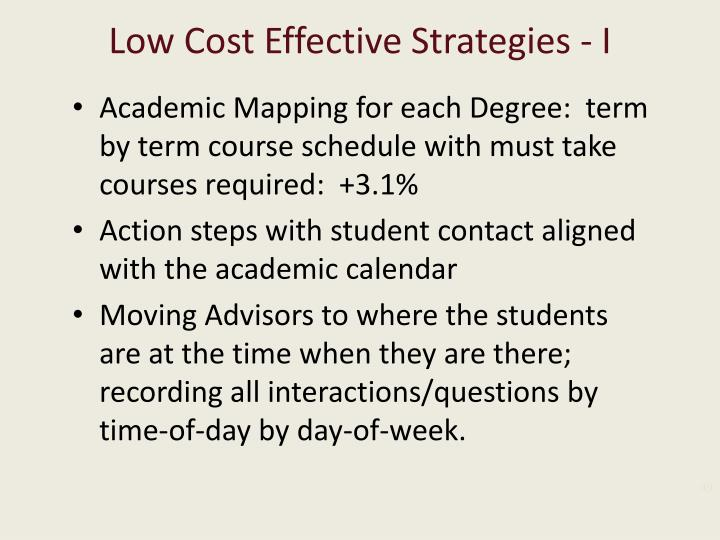 Low Cost Effective Strategies - I