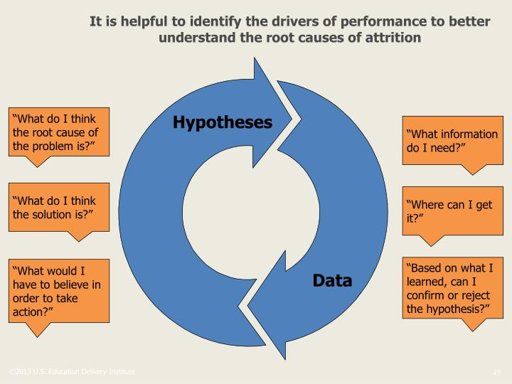 It is helpful to identify the drivers of performance to better understand the root causes of attrition
