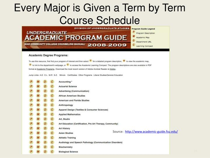 Every Major is Given a Term by Term Course Schedule