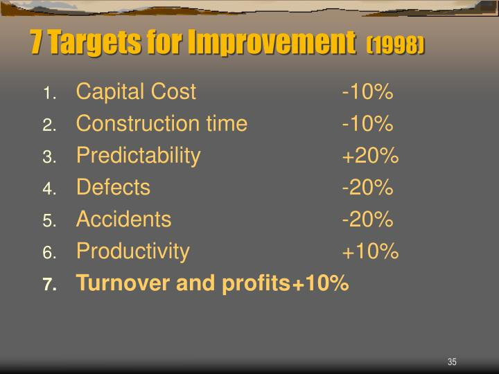 7 Targets for Improvement