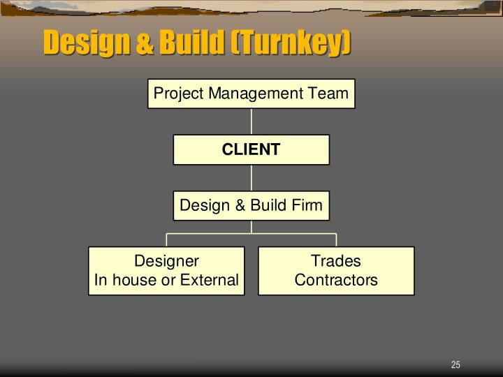 Design & Build (Turnkey)