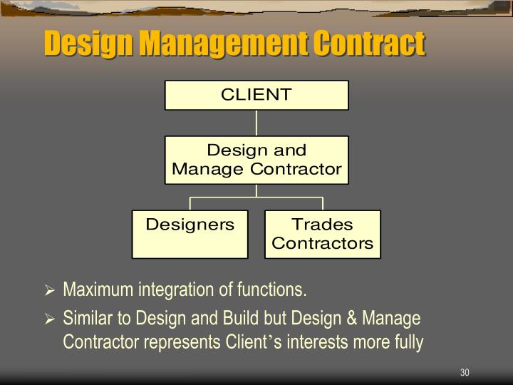 Design Management Contract