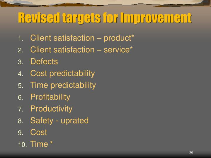 Revised targets for Improvement