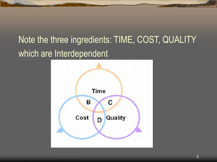 Note the three ingredients: TIME, COST, QUALITY