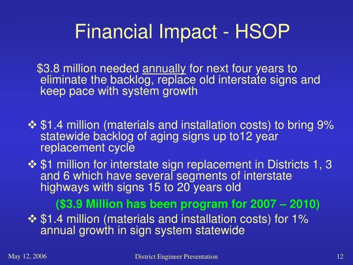 Financial Impact - HSOP