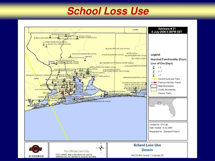 School Loss Use