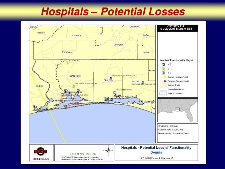 Hospitals – Potential Losses