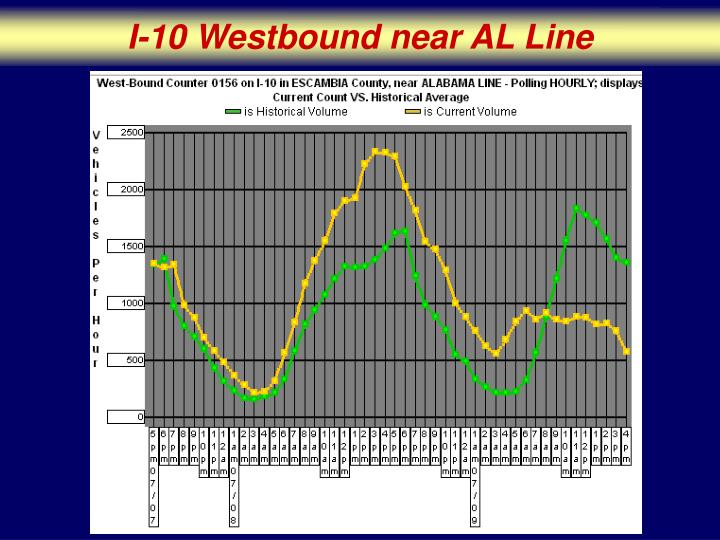 I-10 Westbound near AL Line
