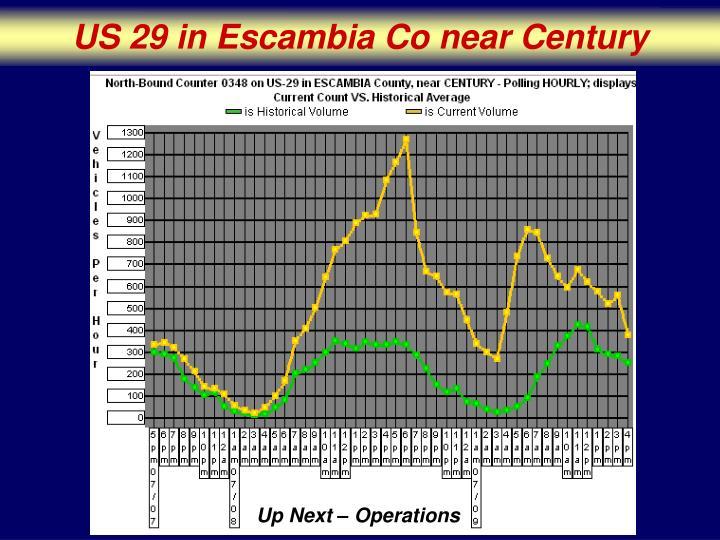 US 29 in Escambia Co near Century