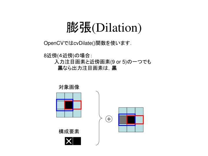 膨張(Dilation)