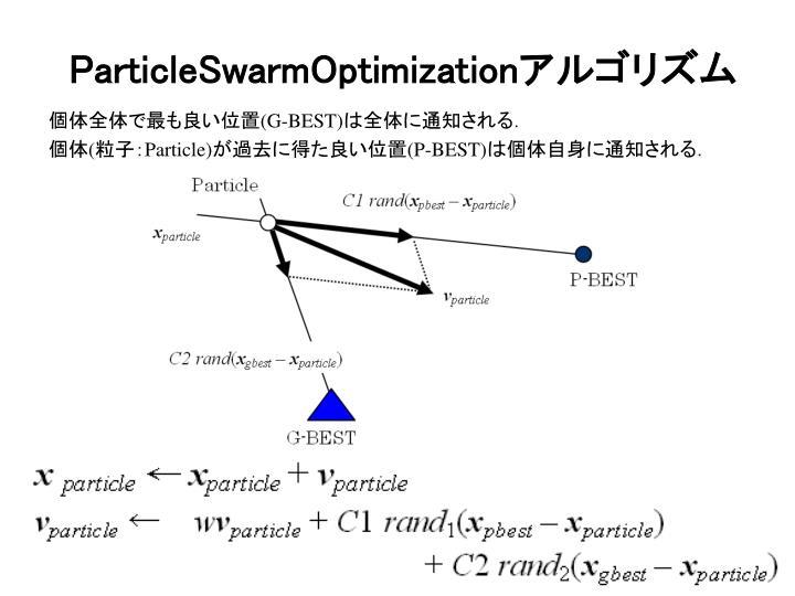 ParticleSwarmOptimization