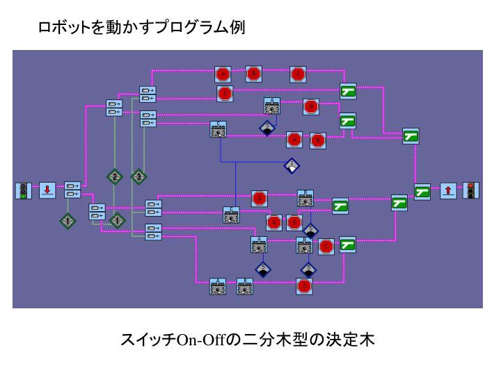 ロボットを動かすプログラム例