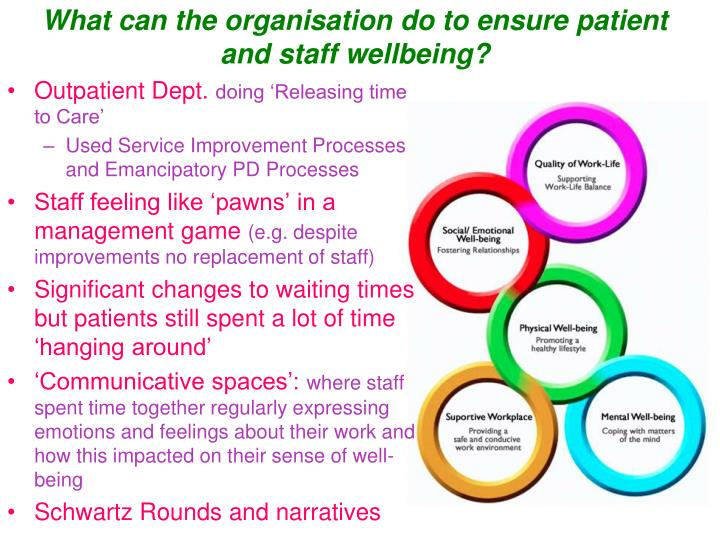 What can the organisation do to ensure patient and staff wellbeing?