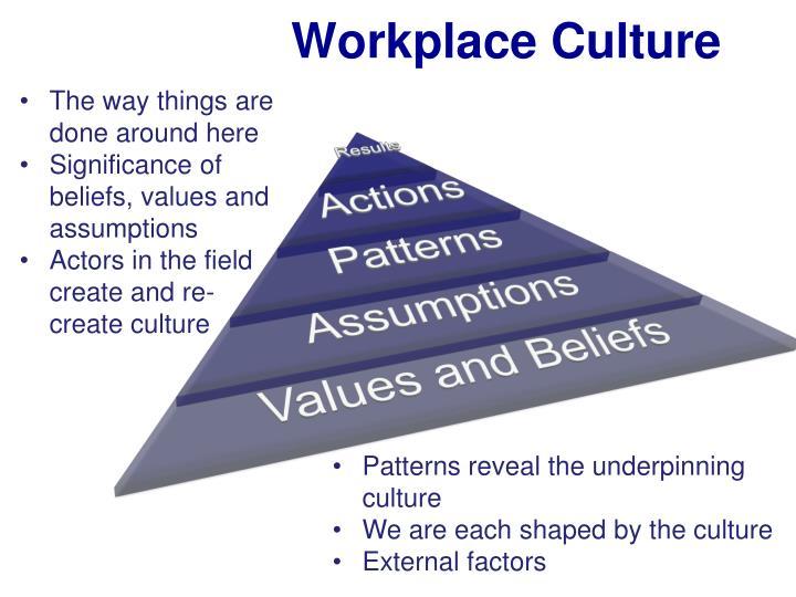 Workplace Culture
