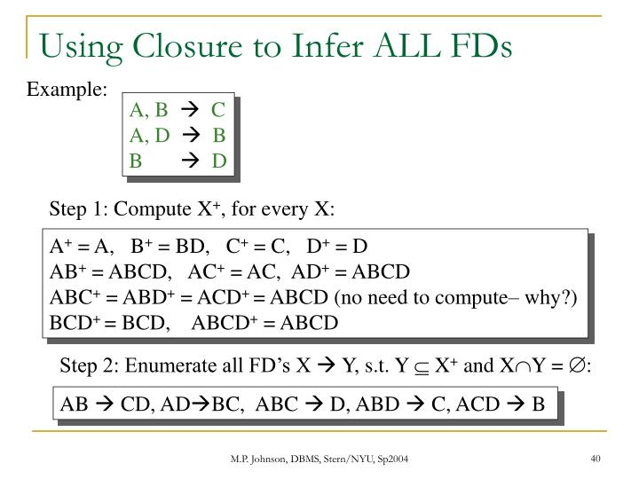 Using Closure to Infer ALL FDs