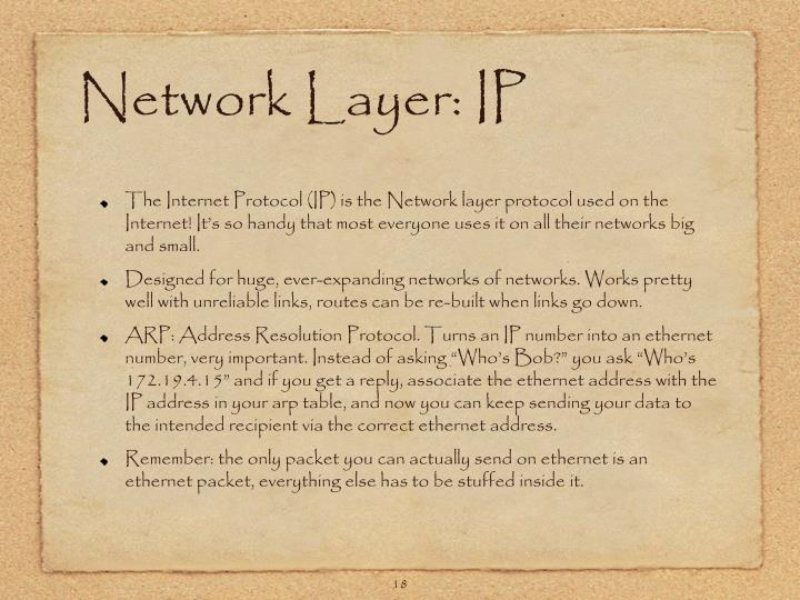 Network Layer: IP