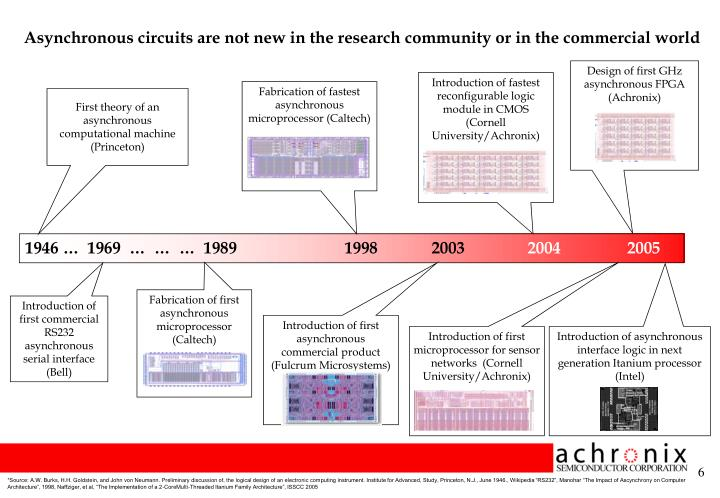 Asynchronous circuits are not new in the research community or in the commercial world