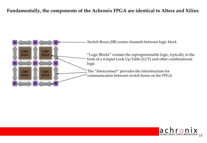 Fundamentally, the components of the Achronix FPGA are identical to Altera and Xilinx