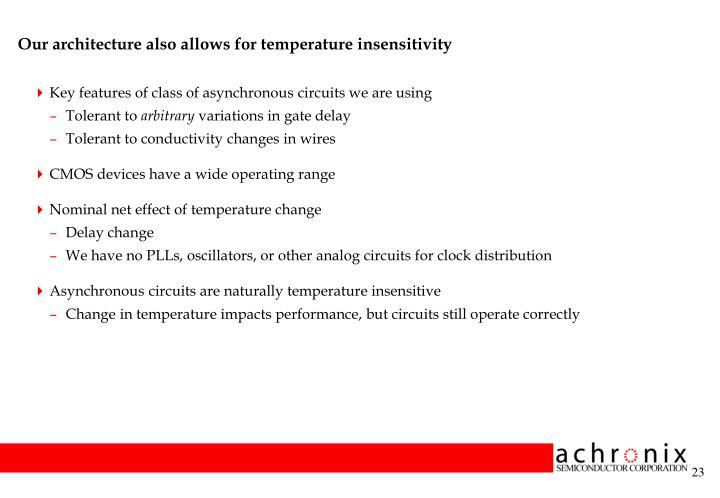 Our architecture also allows for temperature insensitivity