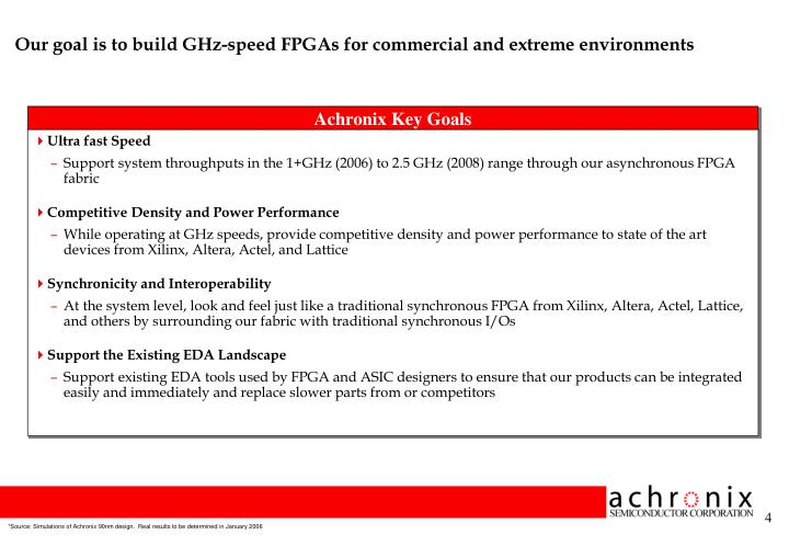 Our goal is to build GHz-speed FPGAs for commercial and extreme environments