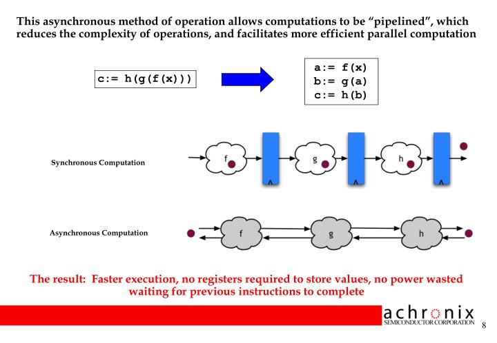 """This asynchronous method of operation allows computations to be """"pipelined"""", which reduces the complexity of operations, and facilitates more efficient parallel computation"""
