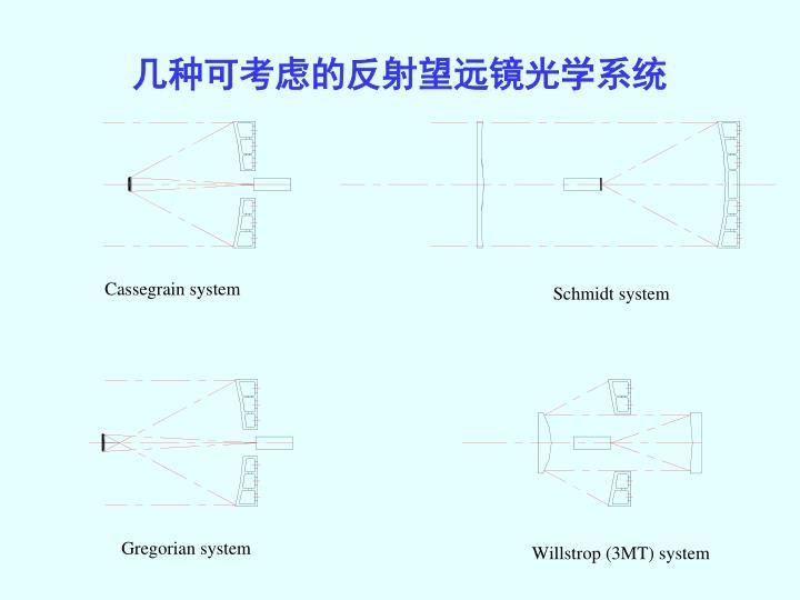 几种可考虑的反射望远镜光学系统