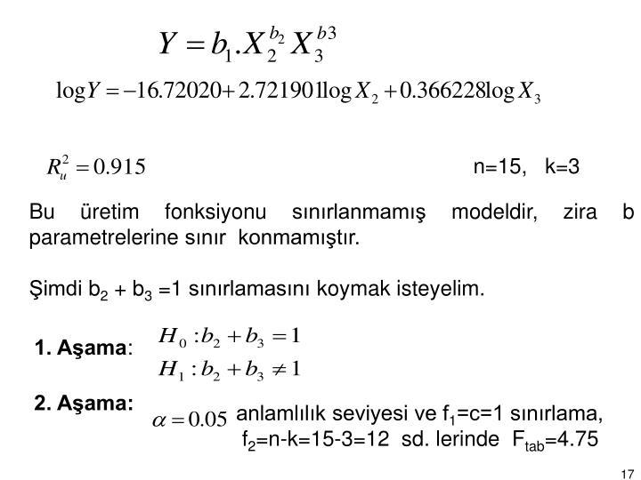 n=15,   k=3