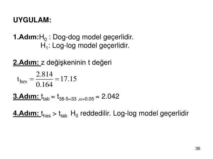 UYGULAM:
