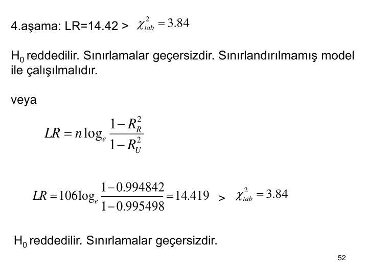 4.aşama: LR=14.42 >