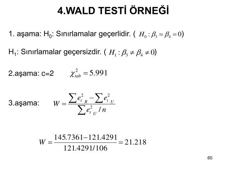 4.WALD TESTİ ÖRNEĞİ