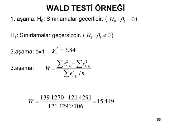 WALD TESTİ ÖRNEĞİ