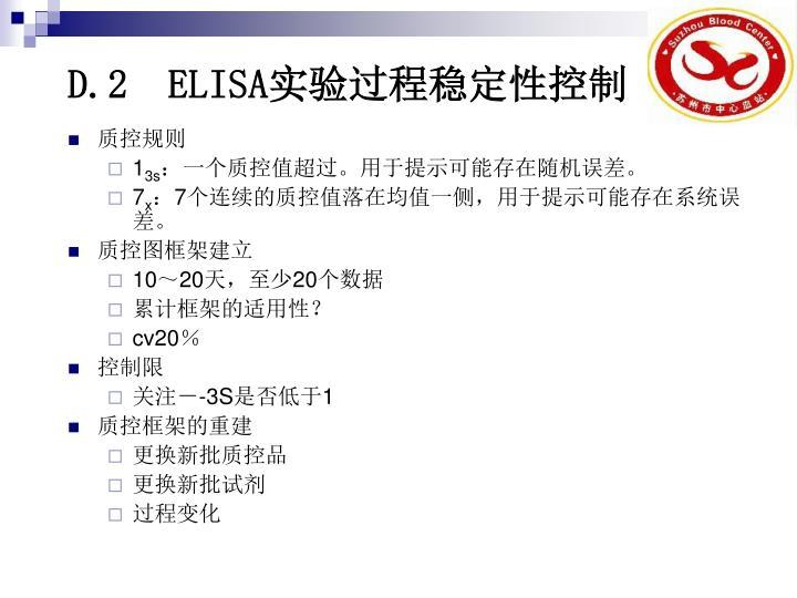 D.2  ELISA