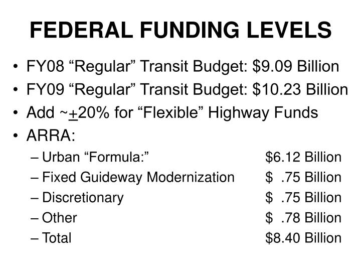FEDERAL FUNDING LEVELS