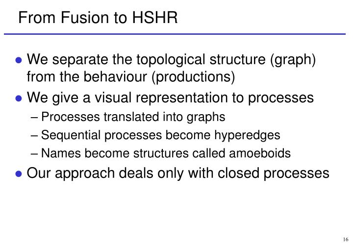 From Fusion to HSHR