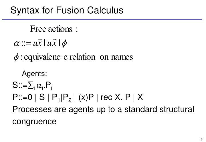 Syntax for Fusion Calculus