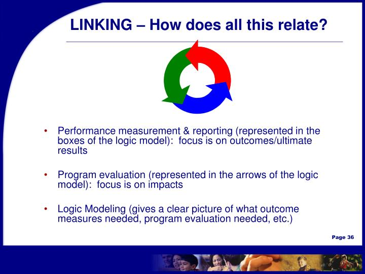 LINKING – How does all this relate?