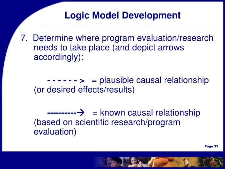 Logic Model Development