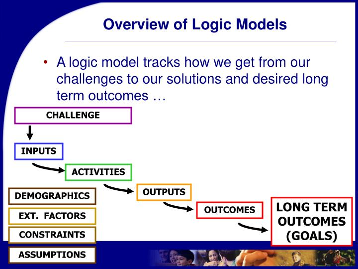 Overview of Logic Models