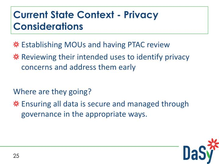 Current State Context - Privacy Considerations