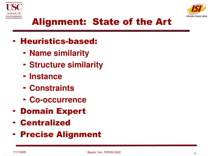 Alignment:  State of the Art