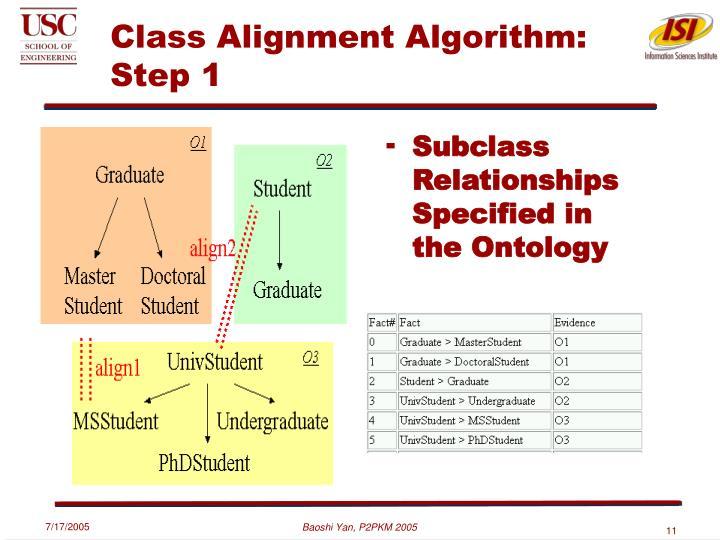 Class Alignment Algorithm: